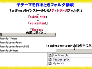 WordPress初心者向け「Twenty Seventeen子テーマの作り方」
